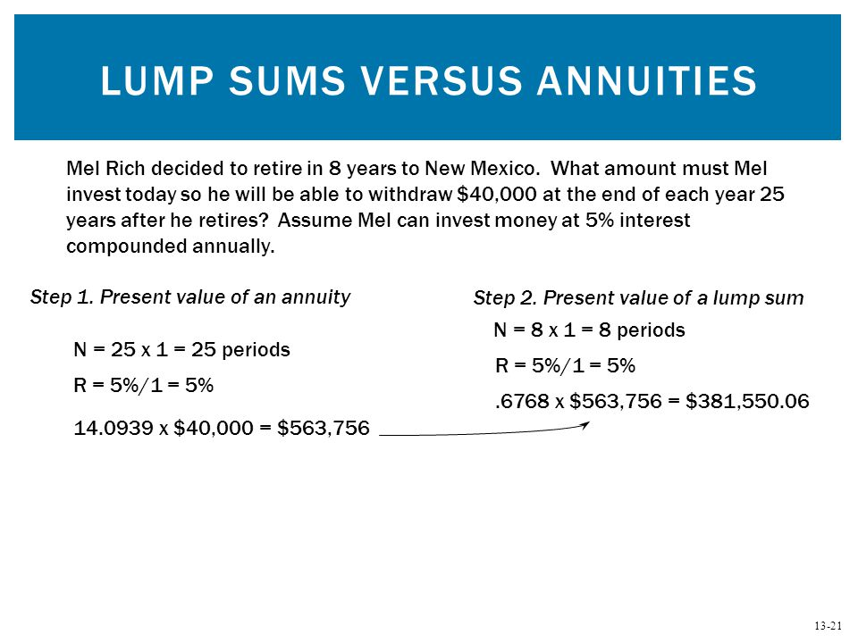 13-21 LUMP SUMS VERSUS ANNUITIES Mel Rich decided to retire in 8 years to New Mexico. What amount must Mel invest today so he will be able to withdraw