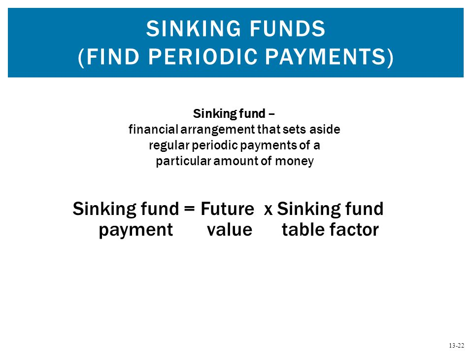13-22 SINKING FUNDS (FIND PERIODIC PAYMENTS) Sinking fund = Future x Sinking fund payment value table factor Sinking fund – financial arrangement that