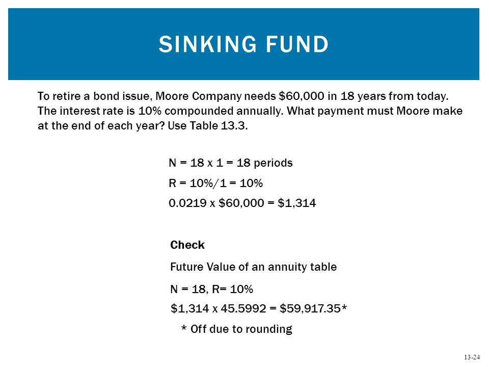 13-24 SINKING FUND To retire a bond issue, Moore Company needs $60,000 in 18 years from today. The interest rate is 10% compounded annually. What paym