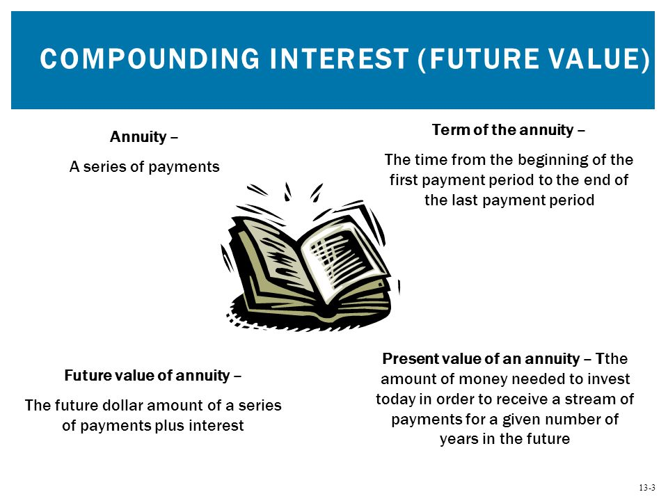 13-3 COMPOUNDING INTEREST (FUTURE VALUE) Term of the annuity – The time from the beginning of the first payment period to the end of the last payment