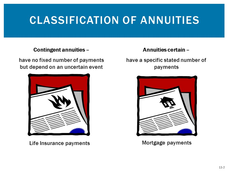 13-16 Number of periods $.9259 $1.7833 $2.5771 PRESENT VALUE OF AN ANNUITY OF $1 AT 8% (FIGURE 13.2)
