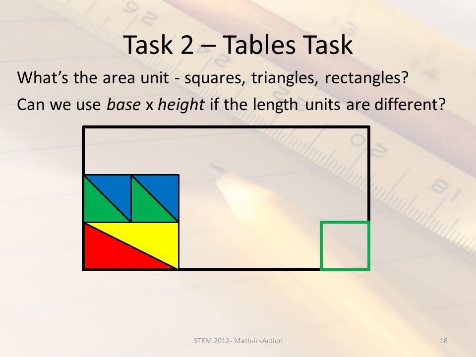 Task 2 – Tables Task 18STEM 2012- Math-in-Action Whats the area unit - squares, triangles, rectangles.