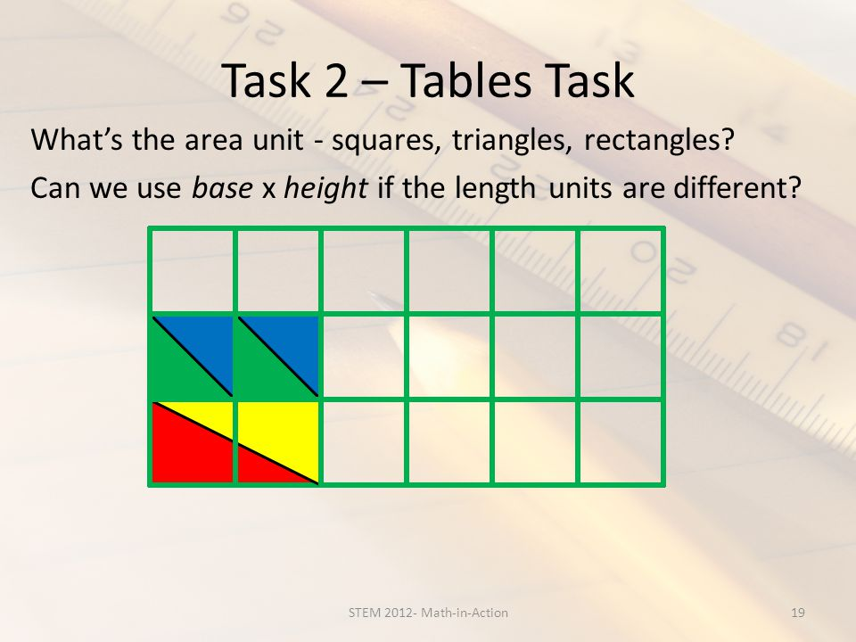 Task 2 – Tables Task 19STEM 2012- Math-in-Action Whats the area unit - squares, triangles, rectangles? Can we use base x height if the length units ar