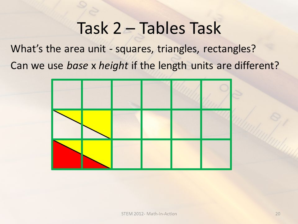 Task 2 – Tables Task 20STEM 2012- Math-in-Action Whats the area unit - squares, triangles, rectangles.