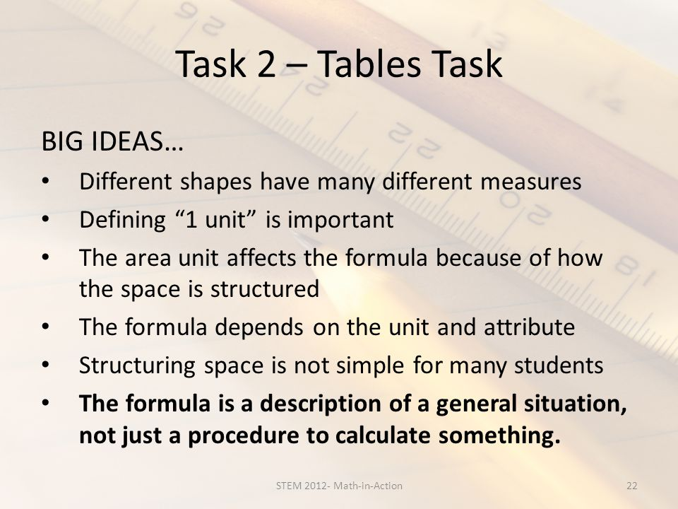Task 2 – Tables Task 22 BIG IDEAS… Different shapes have many different measures Defining 1 unit is important The area unit affects the formula because of how the space is structured The formula depends on the unit and attribute Structuring space is not simple for many students The formula is a description of a general situation, not just a procedure to calculate something.