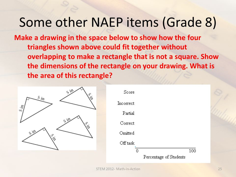 Some other NAEP items (Grade 8) 25STEM 2012- Math-in-Action Make a drawing in the space below to show how the four triangles shown above could fit together without overlapping to make a rectangle that is not a square.