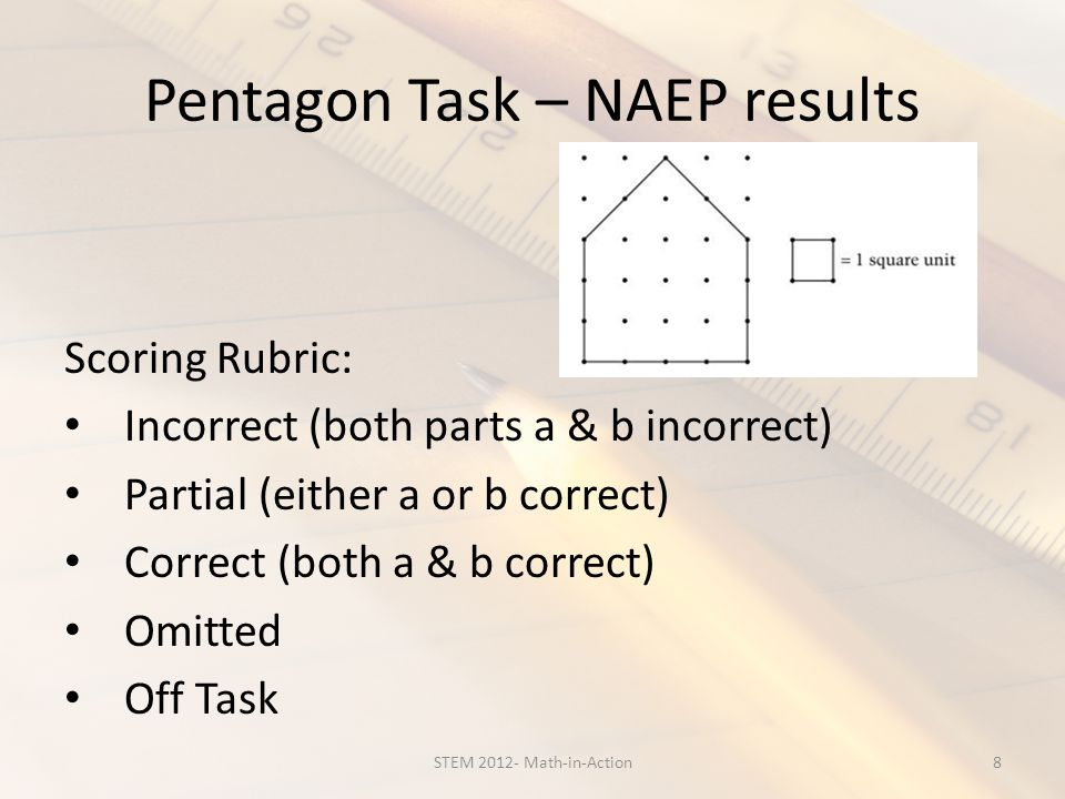 Pentagon Task – NAEP results 8 Scoring Rubric: Incorrect (both parts a & b incorrect) Partial (either a or b correct) Correct (both a & b correct) Omi