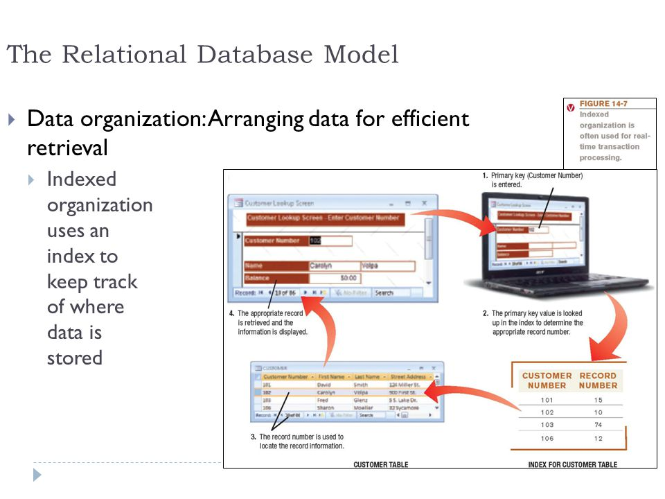 16 The Relational Database Model Data organization: Arranging data for efficient retrieval Indexed organization uses an index to keep track of where d