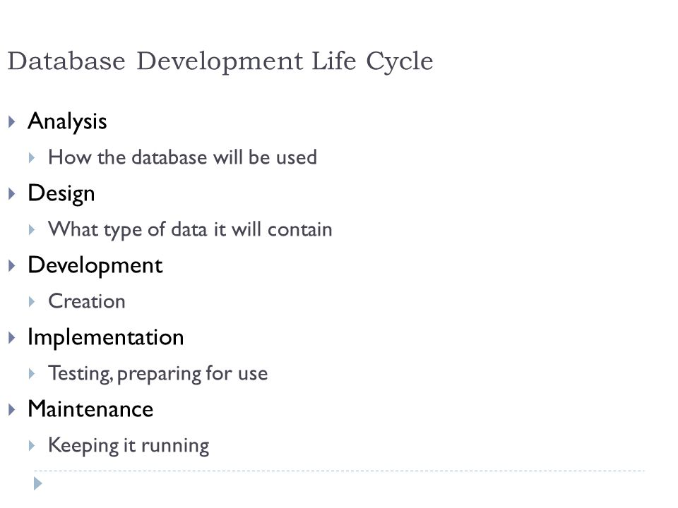 18 Database Development Life Cycle Analysis How the database will be used Design What type of data it will contain Development Creation Implementation