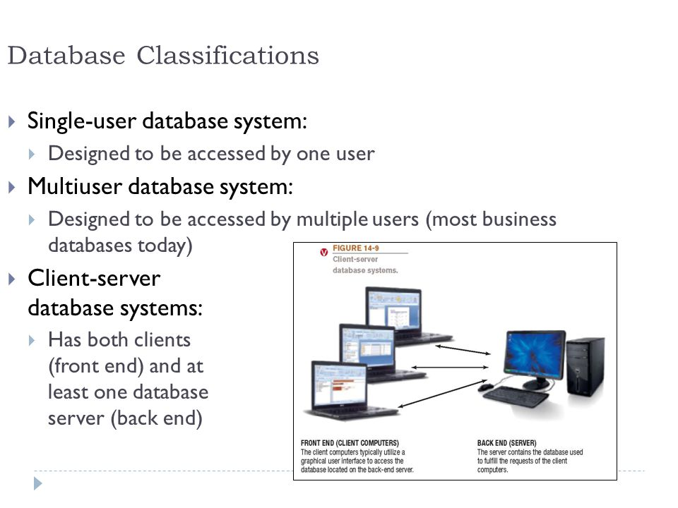 28 Database Classifications Single-user database system: Designed to be accessed by one user Multiuser database system: Designed to be accessed by mul