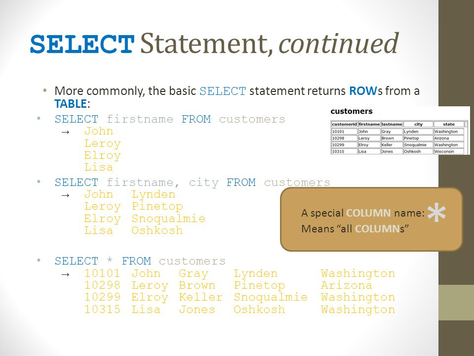 SELECT Statement, continued More commonly, the basic SELECT statement returns ROWs from a TABLE: SELECT firstname FROM customers John Leroy Elroy Lisa