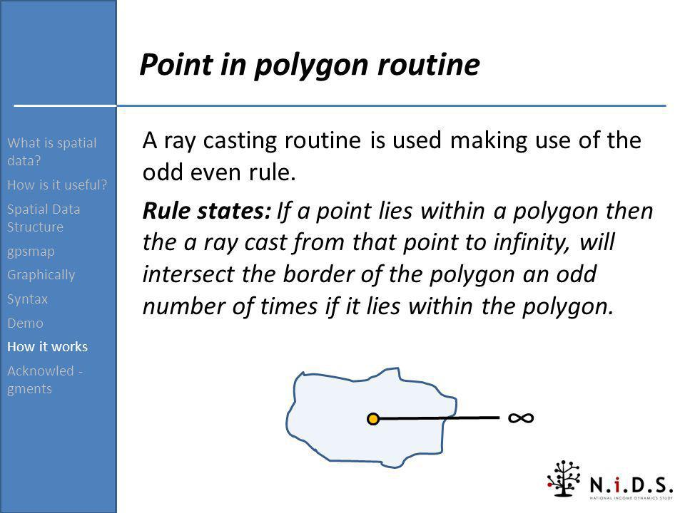 What is spatial data? How is it useful? Spatial Data Structure gpsmap Graphically Syntax Demo How it works Acknowled - gments Point in polygon routine