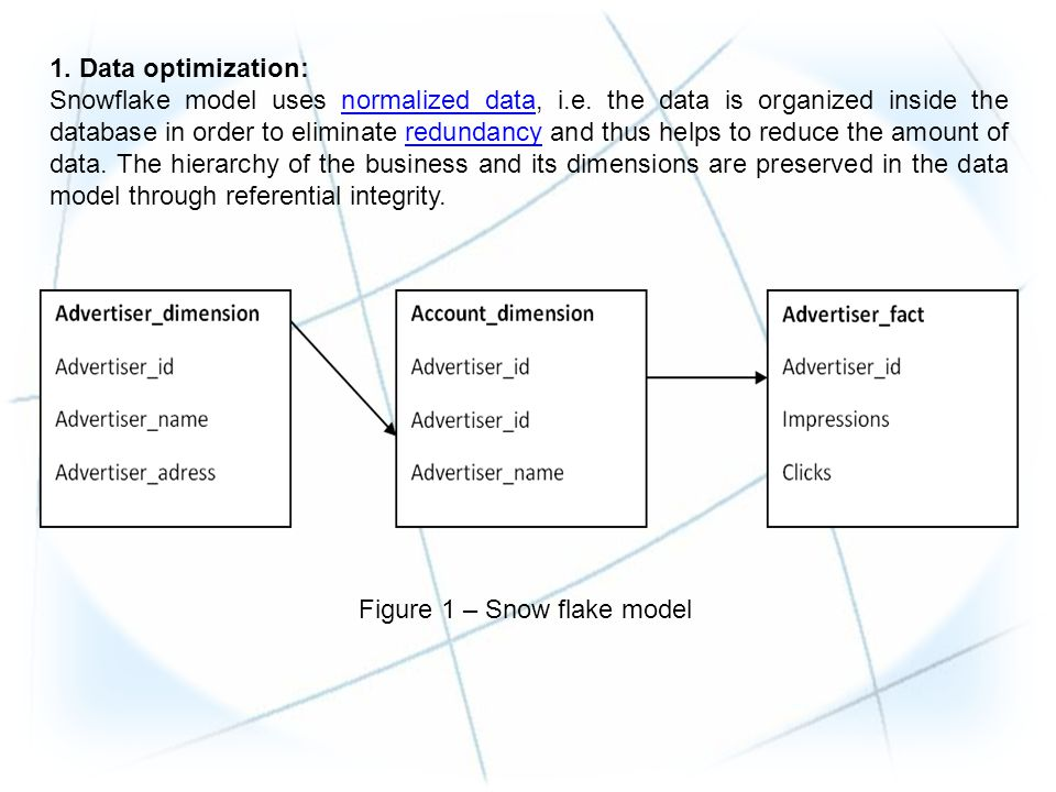 1. Data optimization: Snowflake model uses normalized data, i.e. the data is organized inside the database in order to eliminate redundancy and thus h