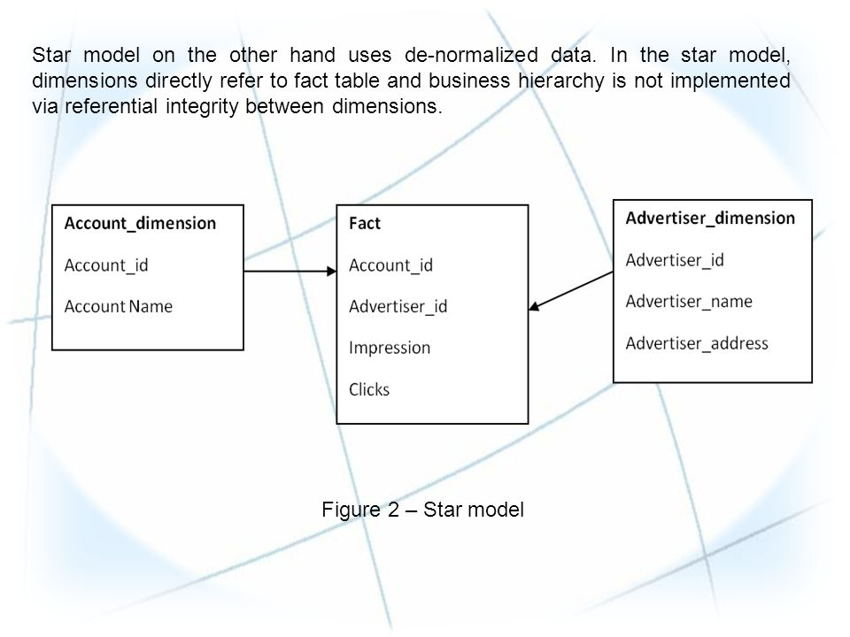 Star model on the other hand uses de-normalized data. In the star model, dimensions directly refer to fact table and business hierarchy is not impleme