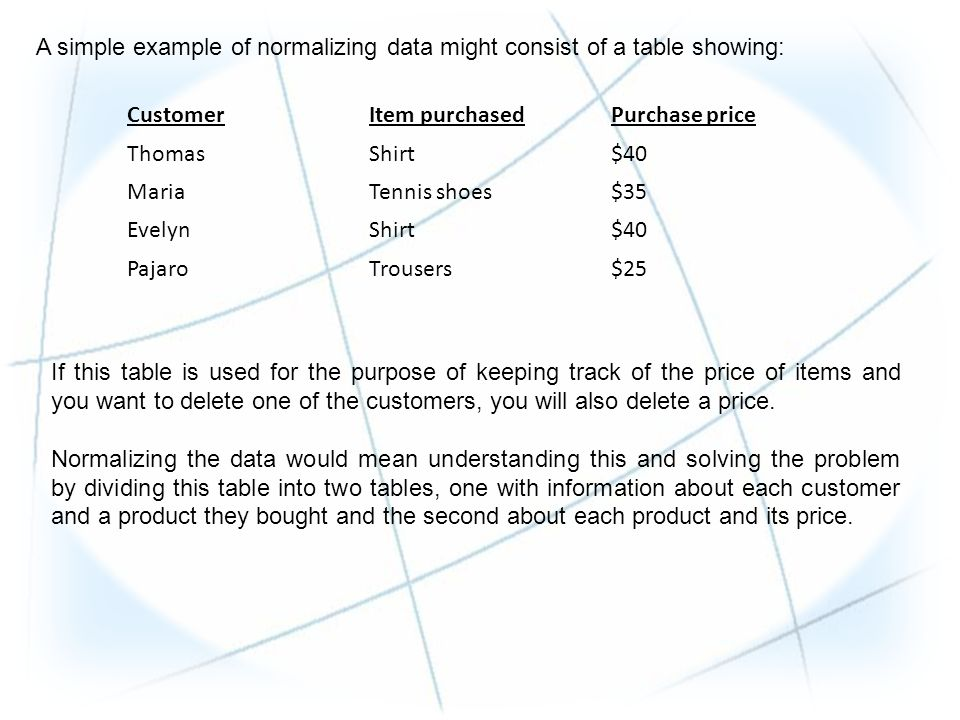 A simple example of normalizing data might consist of a table showing: CustomerItem purchasedPurchase price ThomasShirt$40 MariaTennis shoes$35 Evelyn
