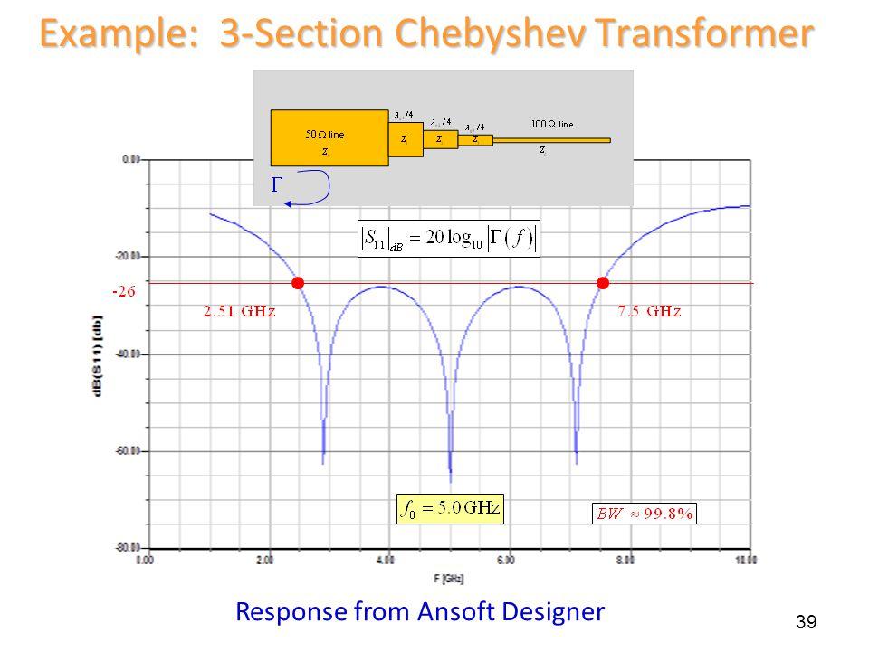 39 Example: 3-Section Chebyshev Transformer Response from Ansoft Designer
