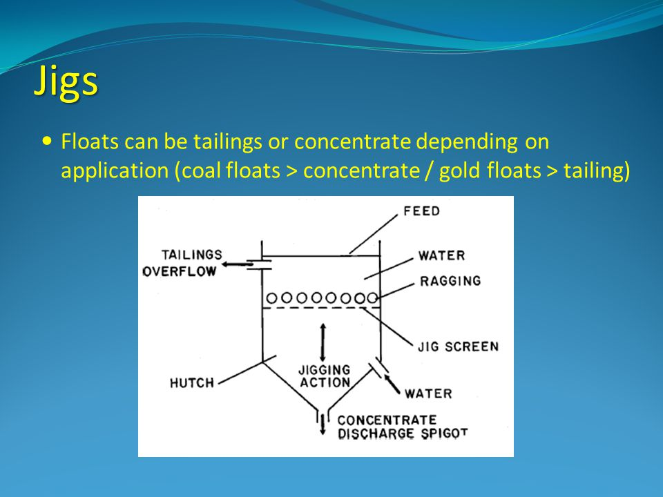 Jigs Floats can be tailings or concentrate depending on application (coal floats > concentrate / gold floats > tailing)