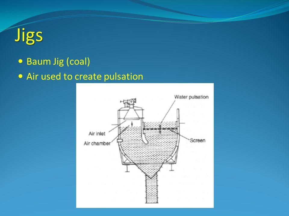 Jigs Baum Jig (coal) Air used to create pulsation