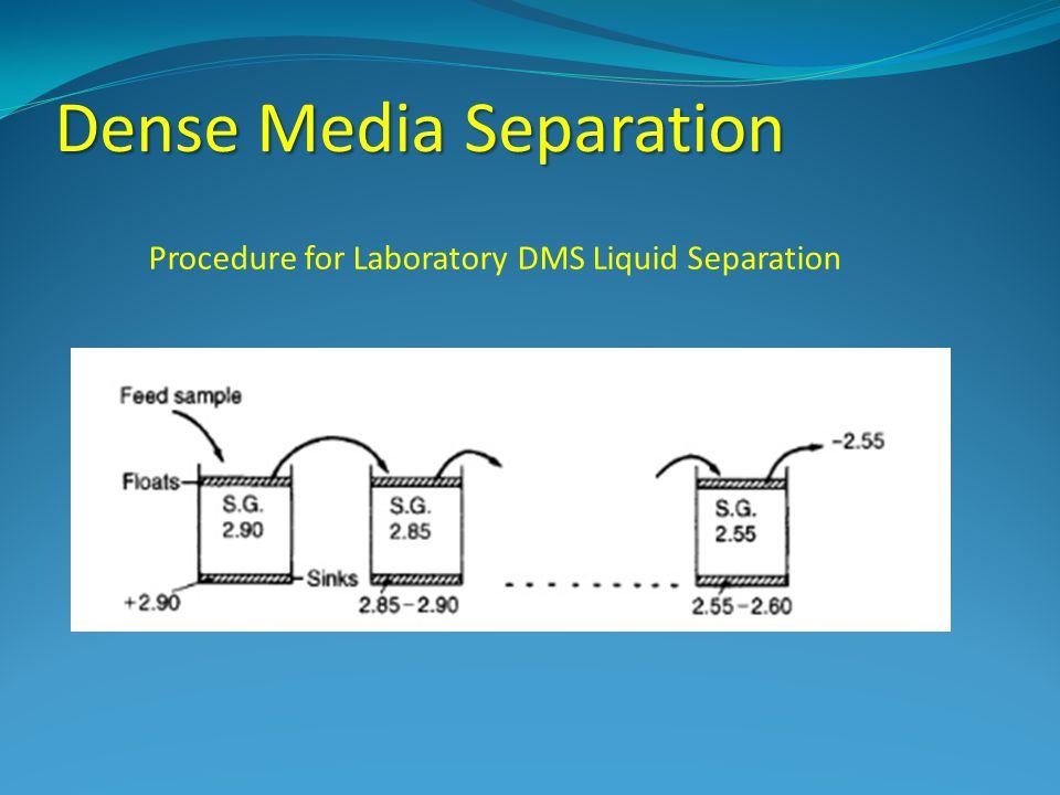 Dense Media Separation Procedure for Laboratory DMS Liquid Separation