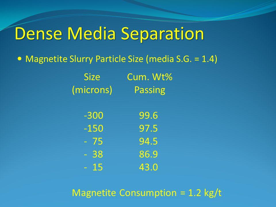 Dense Media Separation Magnetite Slurry Particle Size (media S.G. = 1.4) Size Cum. Wt% (microns) Passing -300 99.6 -150 97.5 - 75 94.5 - 38 86.9 - 15