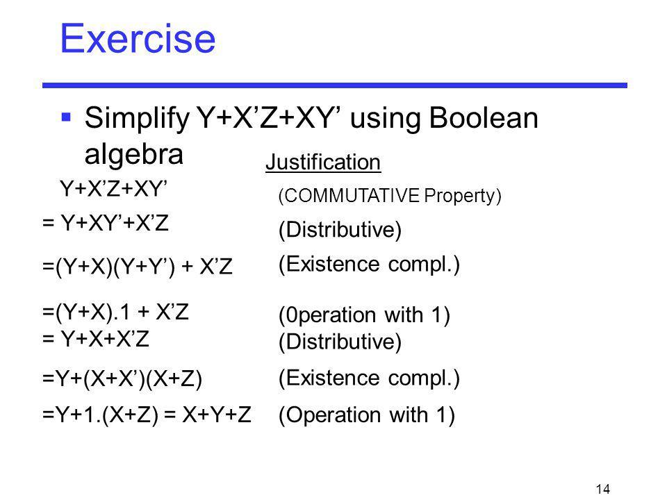 14 Exercise Simplify Y+XZ+XY using Boolean algebra Y+XZ+XY = Y+XY+XZ =(Y+X)(Y+Y) + XZ =(Y+X).1 + XZ = Y+X+XZ =Y+(X+X)(X+Z) =Y+1.(X+Z) = X+Y+Z (COMMUTA