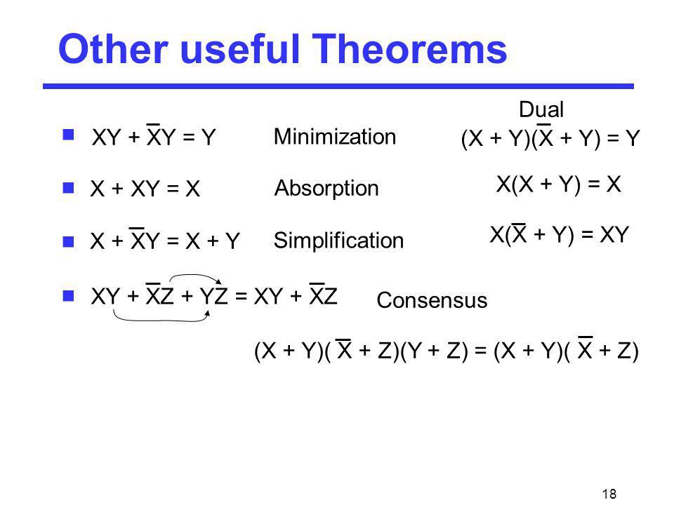18 Other useful Theorems Minimization Absorption Simplification Consensus XY + XY = Y (X + Y)(X + Y) = Y X + XY = X X(X + Y) = X X + XY = X + Y X(X +