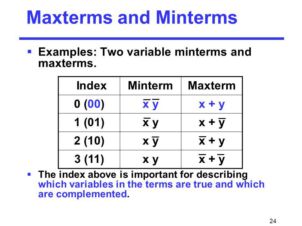 24 Examples: Two variable minterms and maxterms. The index above is important for describing which variables in the terms are true and which are compl
