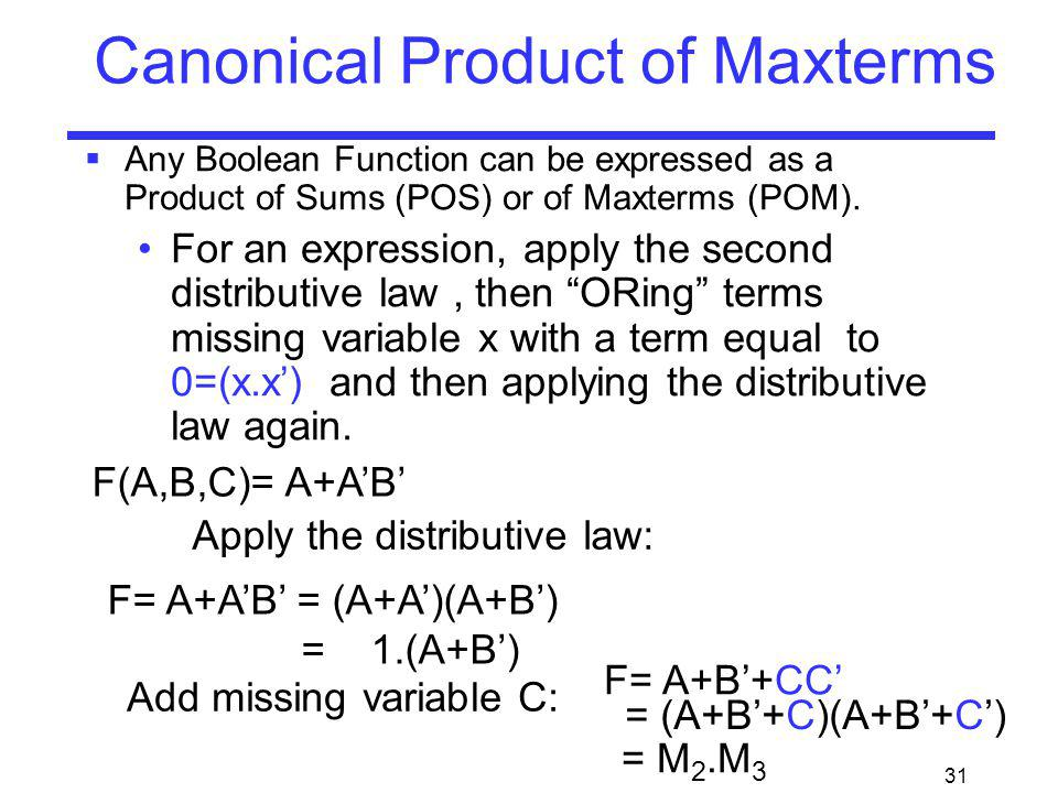31 Canonical Product of Maxterms Any Boolean Function can be expressed as a Product of Sums (POS) or of Maxterms (POM). For an expression, apply the s