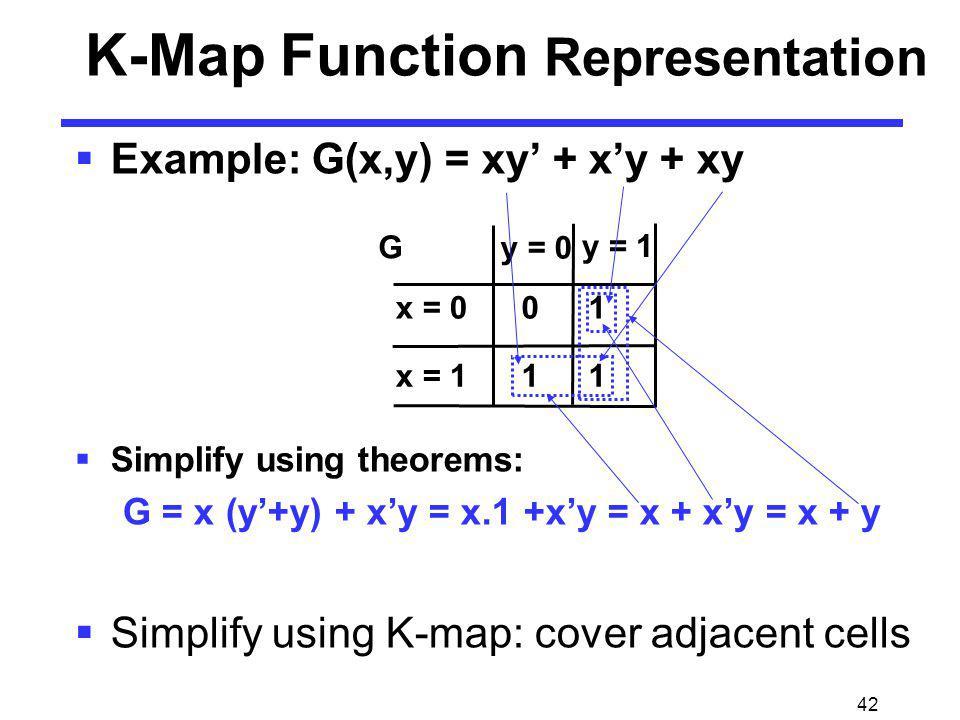 42 K-Map Function Representation Example: G(x,y) = xy + xy + xy Simplify using theorems: G = x (y+y) + xy = x.1 +xy = x + xy = x + y Simplify using K-