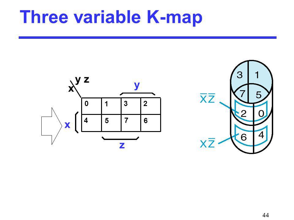 44 Three variable K-map y y z z 1 0 2 4 3 5 6 7 x x