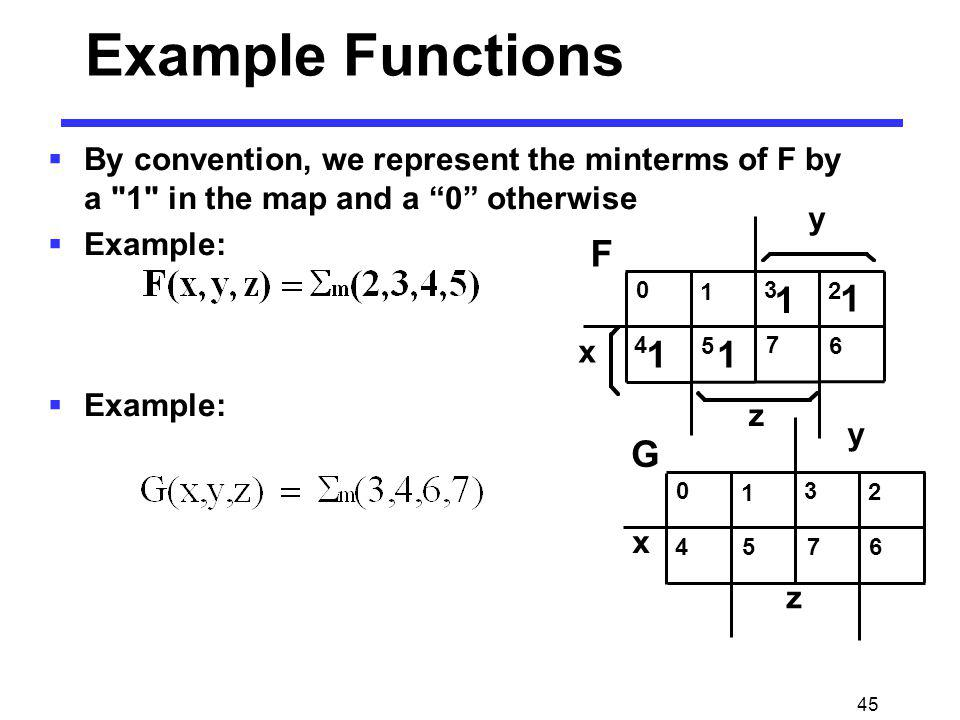 45 Example Functions By convention, we represent the minterms of F by a