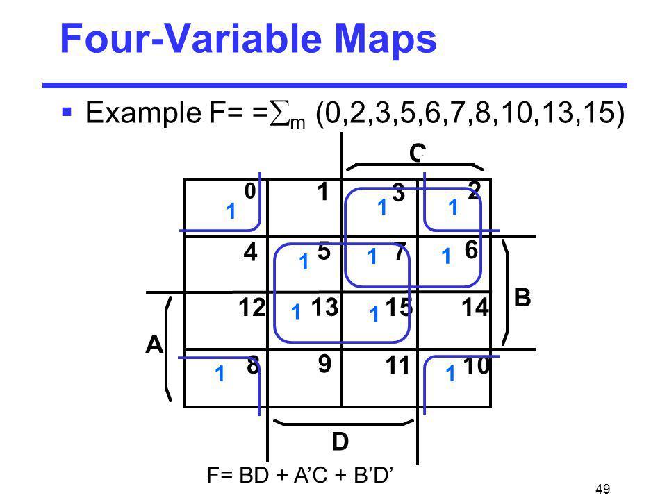 49 Four-Variable Maps Example F= = m (0,2,3,5,6,7,8,10,13,15) 8 9 1011 12 13 1415 0 1 3 2 5 6 4 7 B C D A 1 11 1 1 1 1 1 11 F= BD + AC + BD