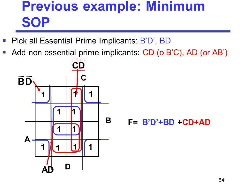 54 Previous example: Minimum SOP Pick all Essential Prime Implicants: BD, BD Add non essential prime implicants: CD (o BC), AD (or AB) CD DB 1 1 1 1 1