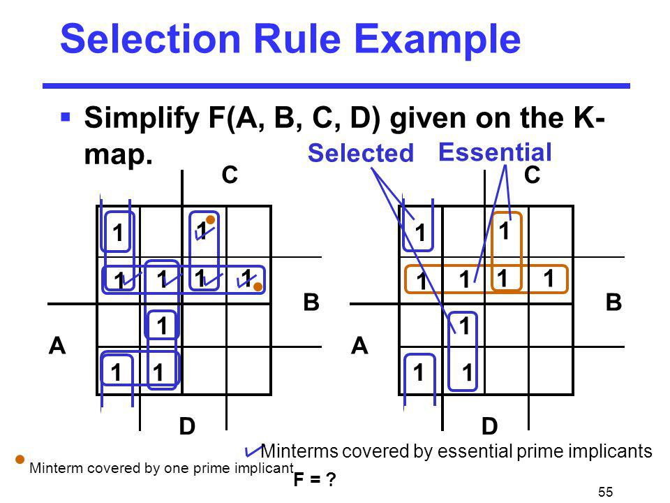 55 Selection Rule Example Simplify F(A, B, C, D) given on the K- map. 1 1 1 1 1 1 1 B D A C 1 1 1 1 1 1 1 1 1 B D A C 1 1 Essential Minterms covered b