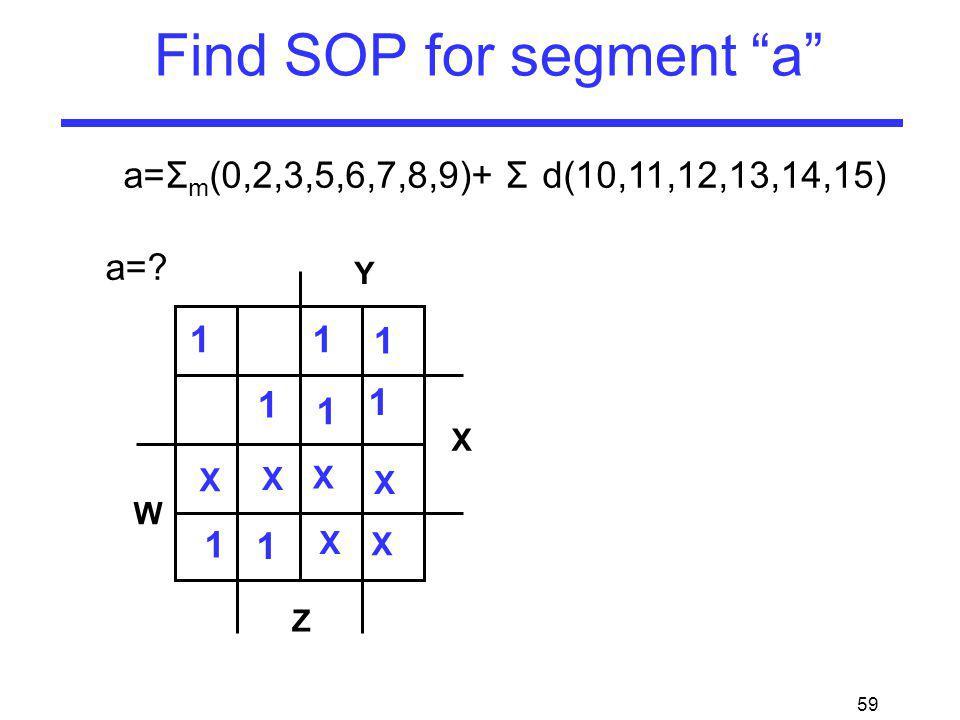 59 Find SOP for segment a a=Σ m (0,2,3,5,6,7,8,9)+ Σ d(10,11,12,13,14,15) X Y Z W 1 1 1 1 1 1 1 X X X X X X 1 a=?