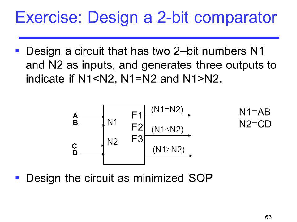 63 Exercise: Design a 2-bit comparator Design a circuit that has two 2–bit numbers N1 and N2 as inputs, and generates three outputs to indicate if N1