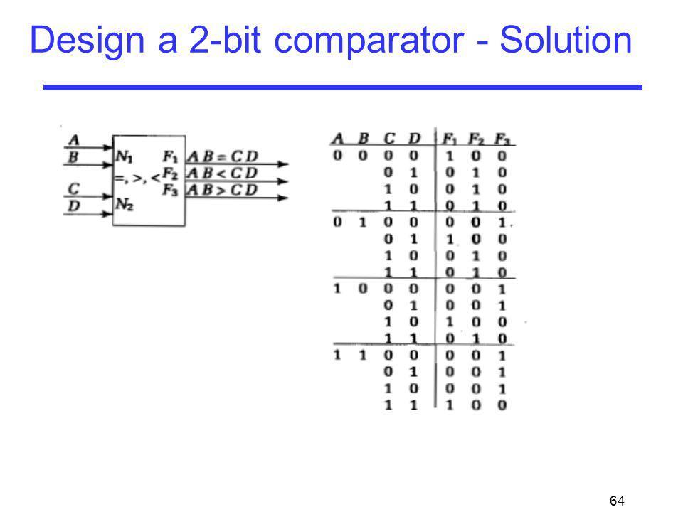 64 Design a 2-bit comparator - Solution