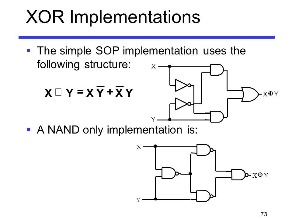 73 XOR Implementations The simple SOP implementation uses the following structure: A NAND only implementation is: X Y X Y X Y X Y YXYXYX +=