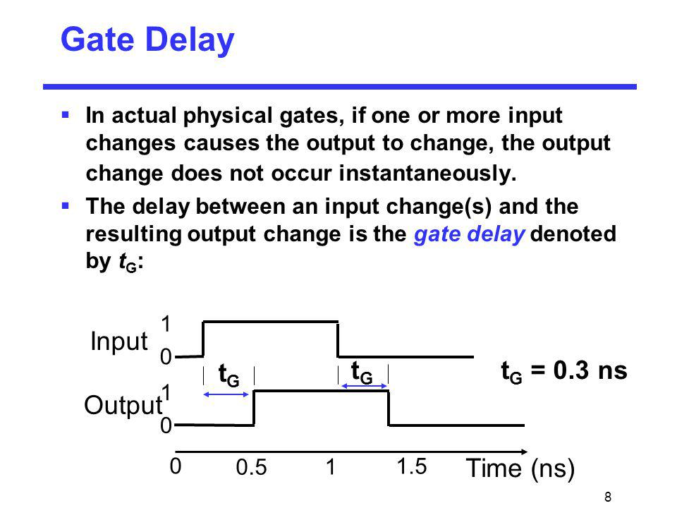8 0 2- 8 Gate Delay In actual physical gates, if one or more input changes causes the output to change, the output change does not occur instantaneous