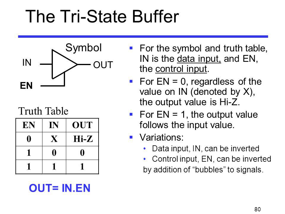 80 The Tri-State Buffer For the symbol and truth table, IN is the data input, and EN, the control input. For EN = 0, regardless of the value on IN (de
