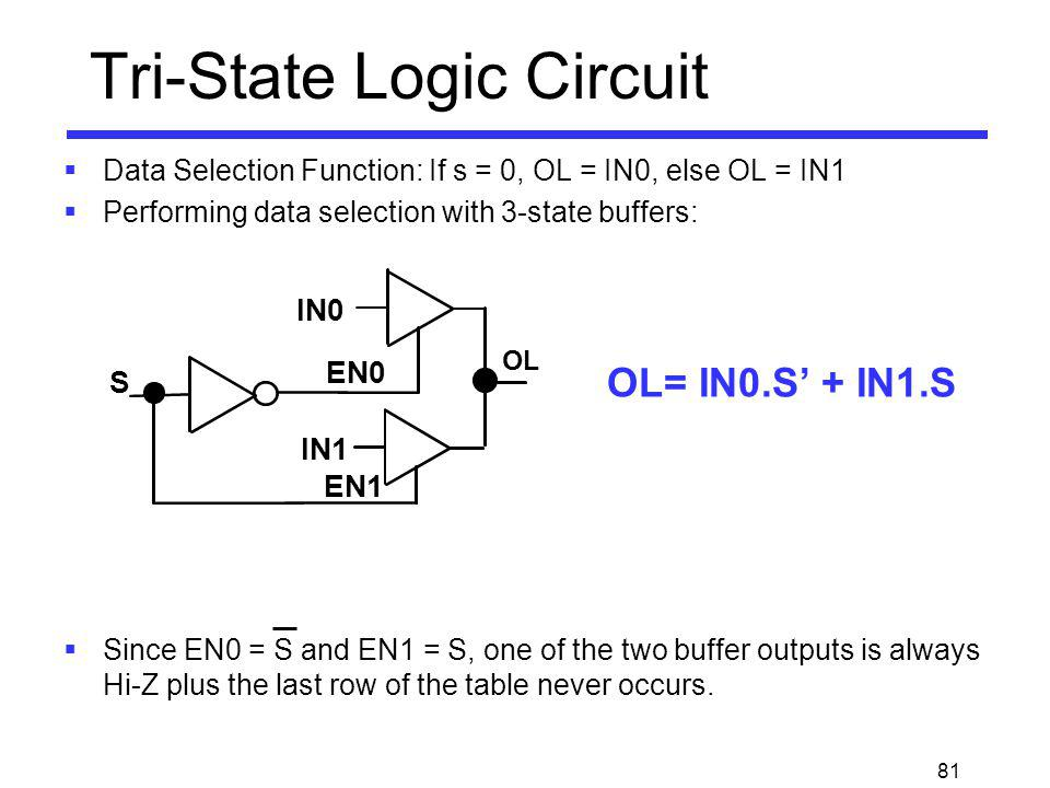 81 Tri-State Logic Circuit Data Selection Function: If s = 0, OL = IN0, else OL = IN1 Performing data selection with 3-state buffers: Since EN0 = S an