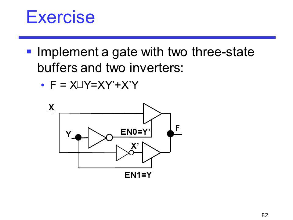 82 Exercise Implement a gate with two three-state buffers and two inverters: F = X Y=XY+XY X X EN0=Y EN1=Y Y F