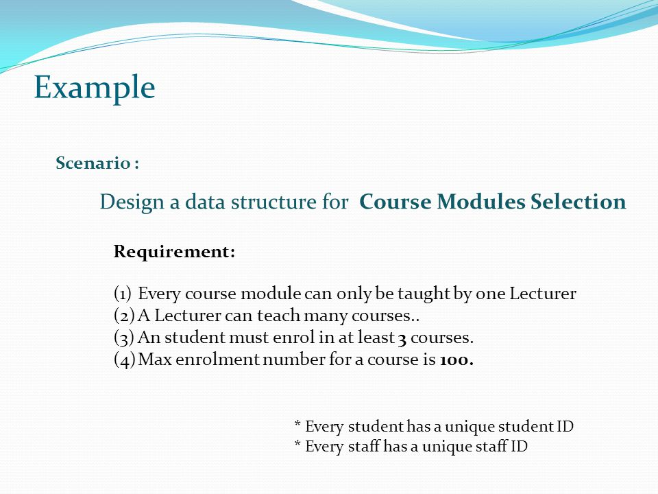 Example Relational Database Design Ontology Modeling Scenario : Requirement: (1)Every course module can only be taught by one Lecturer (2)A Lecturer can teach many courses..