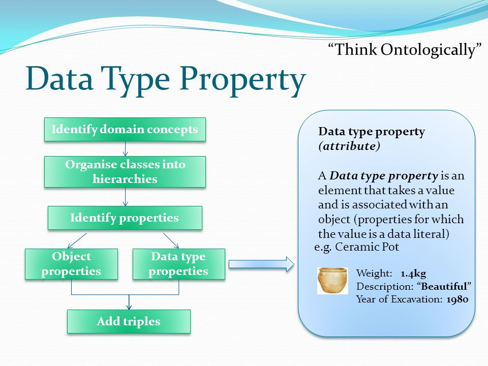 Data Type Property Data type property (attribute) A Data type property is an element that takes a value and is associated with an object (properties for which the value is a data literal) e.g.
