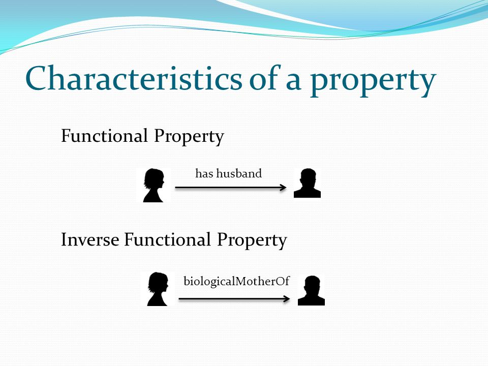 Characteristics of a property If John has a driving licence (No.) Functional Property has husband biologicalMotherOf Inverse Functional Property