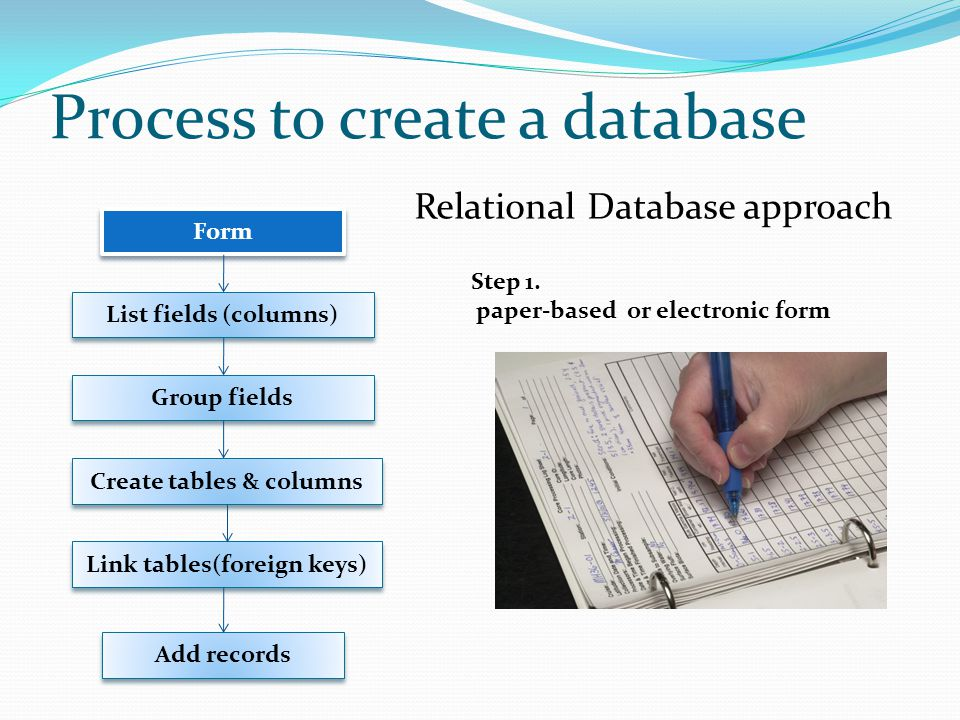 Form List fields (columns) Group fields Link tables(foreign keys) Relational Database approach Add records Step 1.