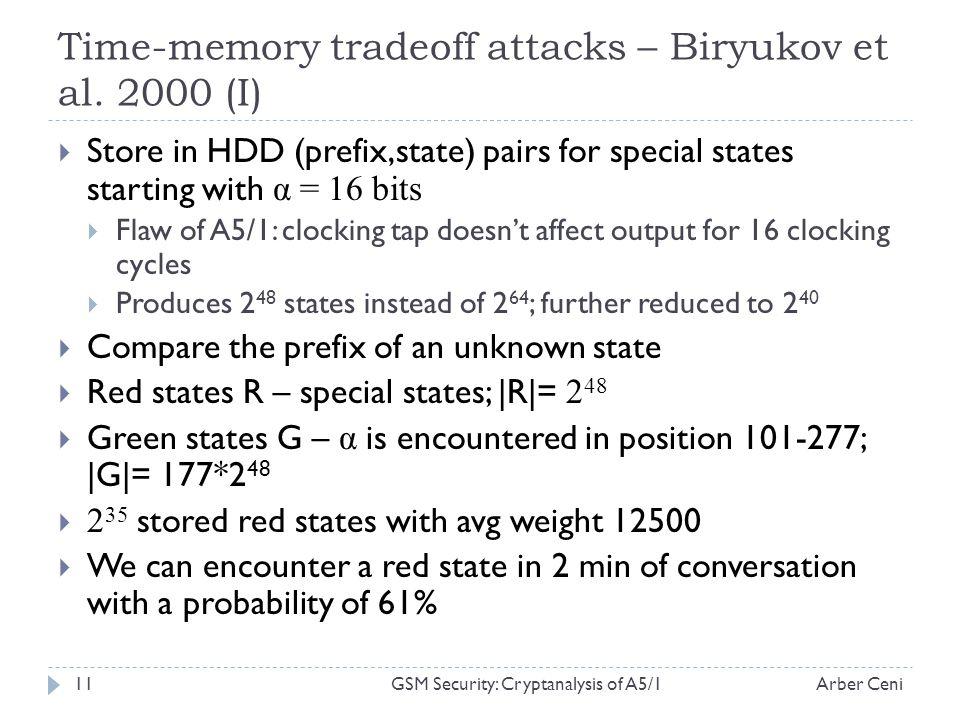 Time-memory tradeoff attacks – Biryukov et al.