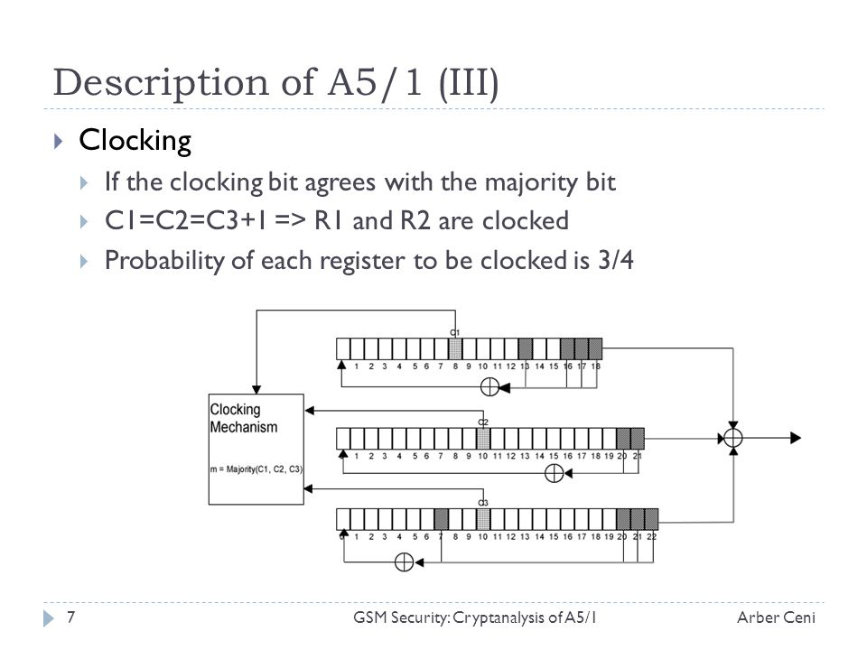 Description of A5/1 (III) Clocking If the clocking bit agrees with the majority bit C1=C2=C3+1 => R1 and R2 are clocked Probability of each register to be clocked is 3/4 Arber Ceni7GSM Security: Cryptanalysis of A5/1