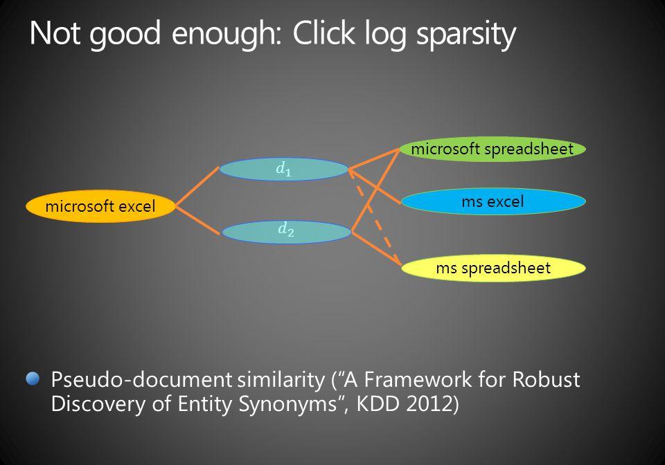 microsoft spreadsheet ms excel ms spreadsheet microsoft excel