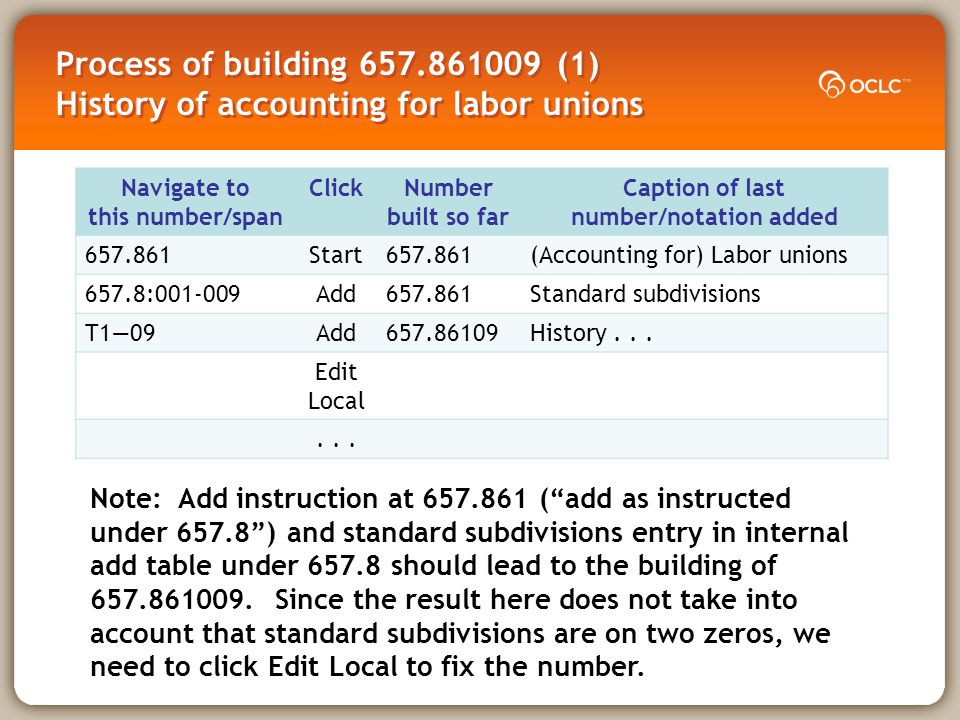 Process of building 657.861009 (1) History of accounting for labor unions Navigate to this number/span ClickNumber built so far Caption of last number/notation added 657.861Start657.861(Accounting for) Labor unions 657.8:001-009Add657.861Standard subdivisions T109Add657.86109History...
